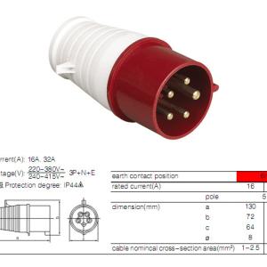 ENCHUFE INDUSTRIAL MACHO 5X32 380V TYPE: 025