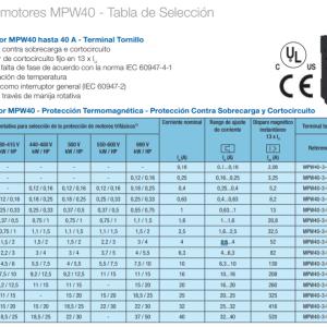 GUARDAMOTOR WEG 2.5-4 AZ MPW40-3-D025