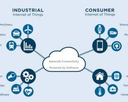 The-difference-between-the-Industrial-Internet-of-Things-and-Consumer-Internet-of-Things-as-depicted-by-Vector-Software-source-courtesy-Vector-Software