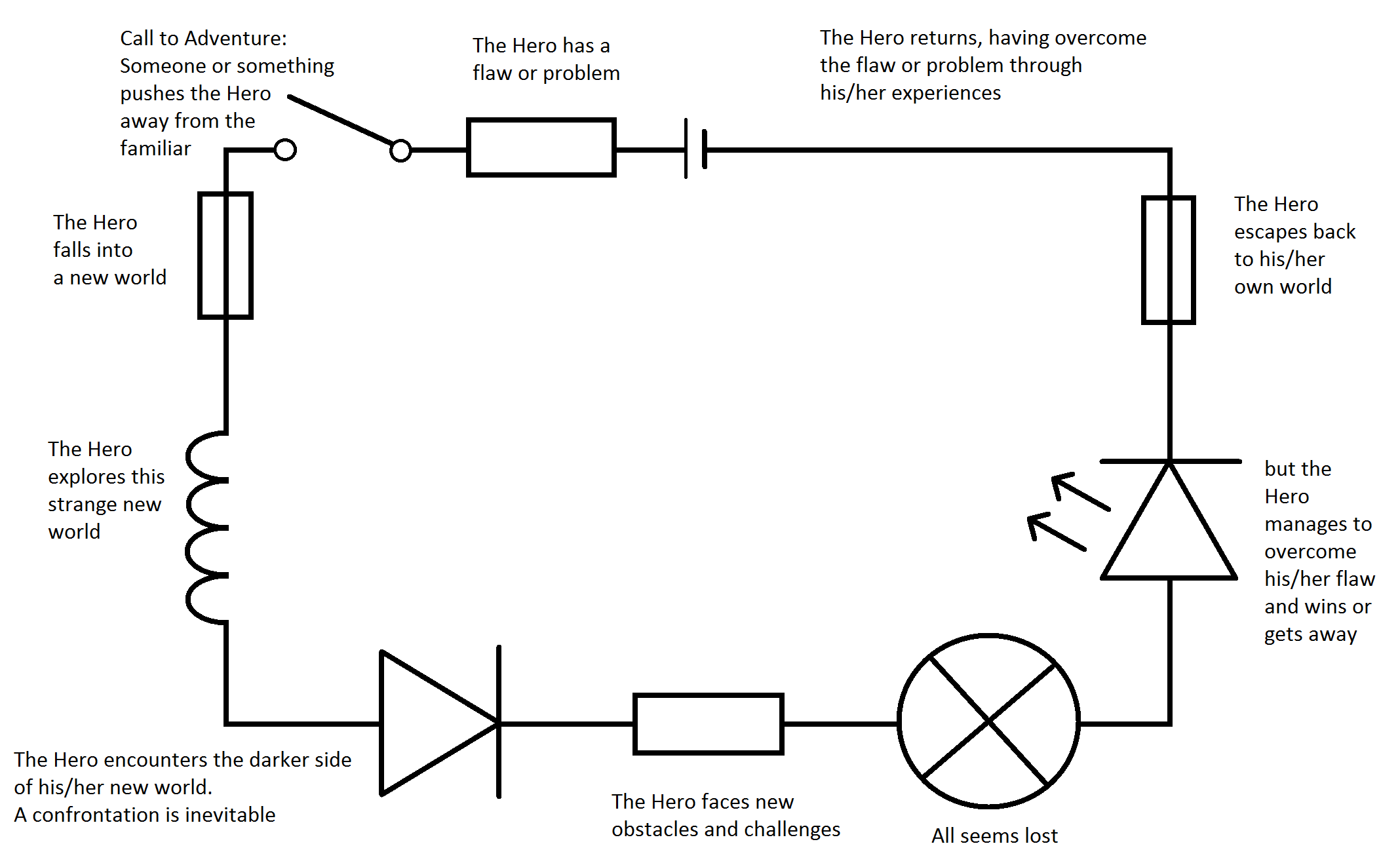 Electronic Circuit Diagrams For Beginners