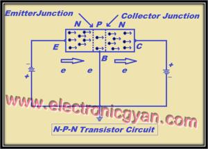 N-P-N ट्रांसिस्टर का कार्य