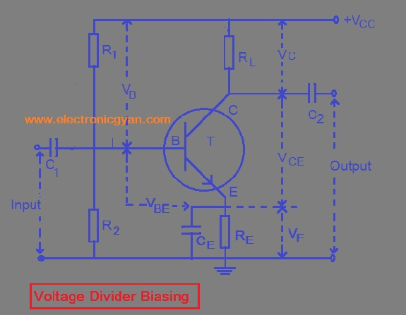 Voltage Divider Biasing