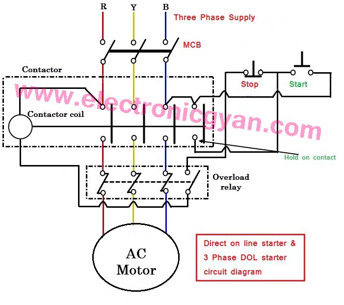 Direct On Line Starter क्या है ?/ 3 phase dol starter - Electronic Gyan