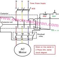 direct on line starter क्या है ?/ 3 phase dol starter - electronic gyan