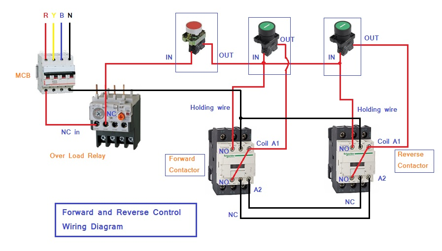 forward reverse motor starter forward and reverse control circuit Circuit Panel Box Wiring Diagram