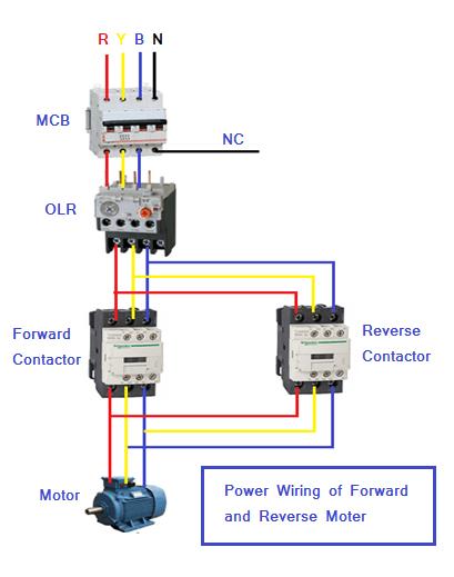 Wiring Diagram Forward Reverse Motor Starter - Wiring Diagram M2 on