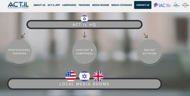 "Screenshot from Act.IL's website showing US, Israeli and UK flags above the caption ""local media rooms"""