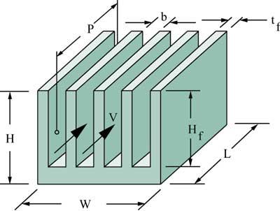 estimating parallel plate fin heat sink