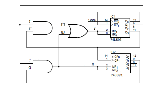 Block Diagram Approach To Construct A Digital Clock