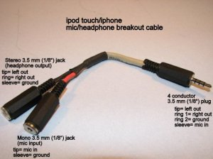 iPhone  iPod Touch DIY Microphone