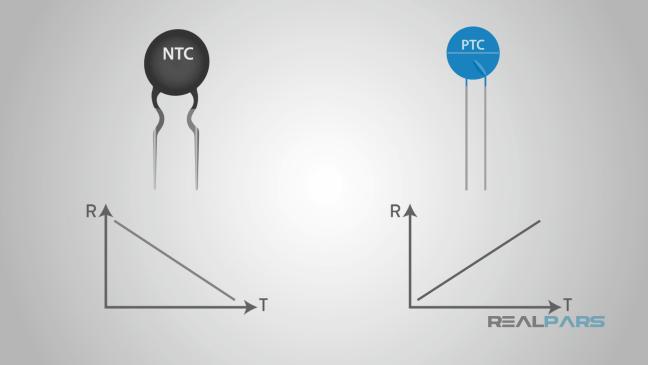 يوضّح مخططاً لكل من عمل NTC وPTC.