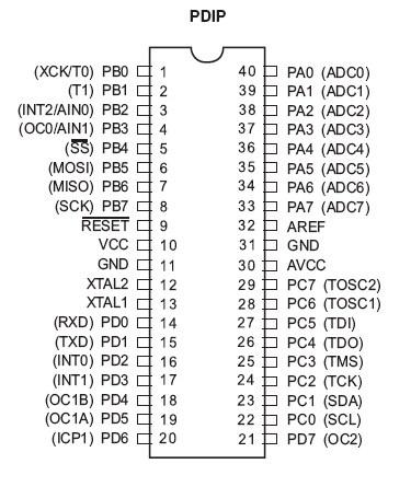 بنية المتحكّم الصّغريّ ATmega16.