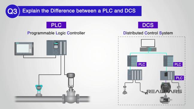 الفرق بين PLC و DCS