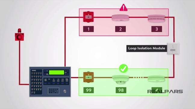 أنواع الصوتيّات في نظام الإنذار