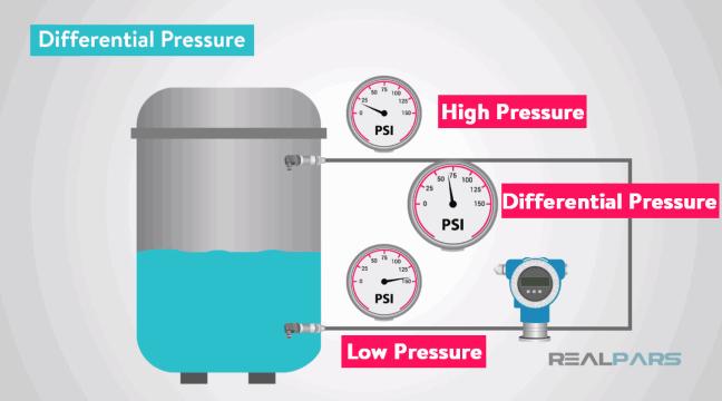 استعمال حسّاس الضّغط لتحديد ارتفاع منسوب السائل