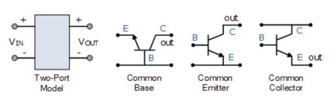 طرق توصيل الترانزستور ثنائي القطبية (حقوق الصورة: موقع electronics-tutorials)