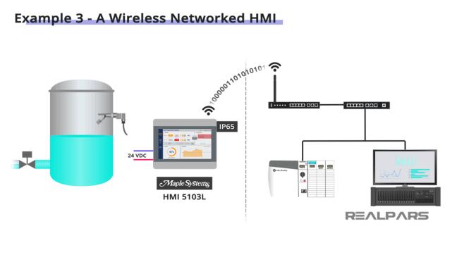 HMI متصلة بالإنترنت لاسلكيًّا
