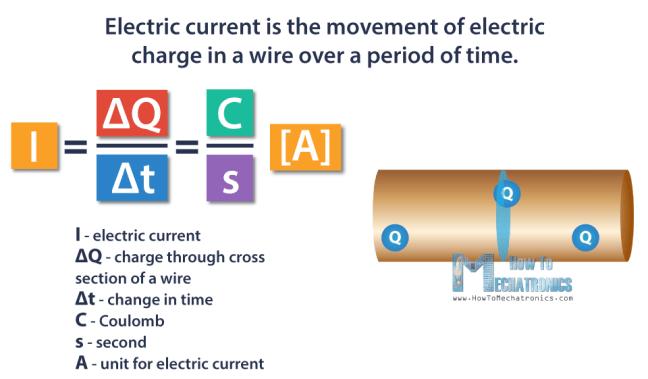 قانون التيّار الكهربائيّ