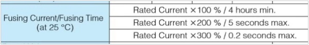 جدول يوضّح ثلاثة أنواع للفيوز، وطريقة اختيار الفيوز بالاعتماد على تيّار الفيوز، وزمن الفيوز.