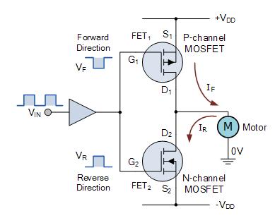 مفتاح MOSFET للتحكم المتكامل بالمحرك (مصدر الصورة: موقع electronics-tutorials)