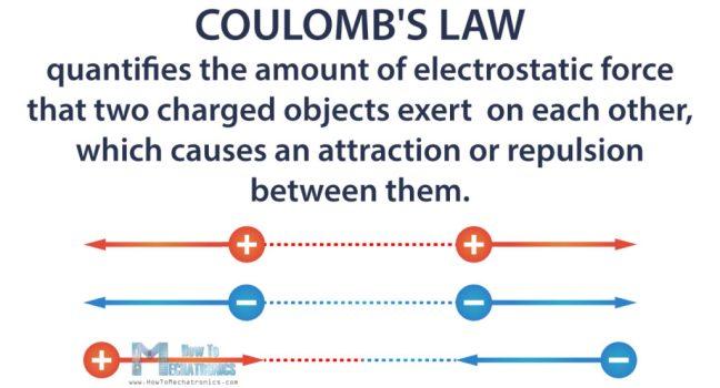 قانون كولومب