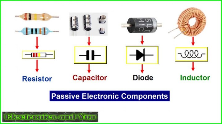 Circuit Component Functions For Example A Few Basic Symbols