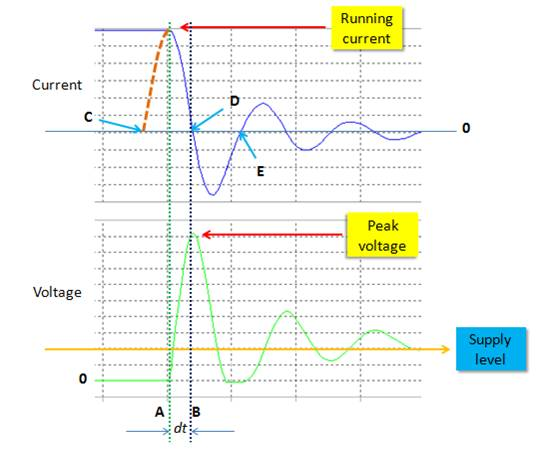Relay Kickback Voltage Analysis