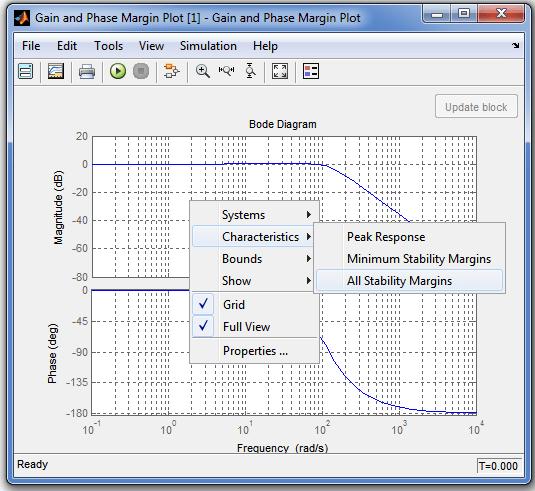Simulink Control Design