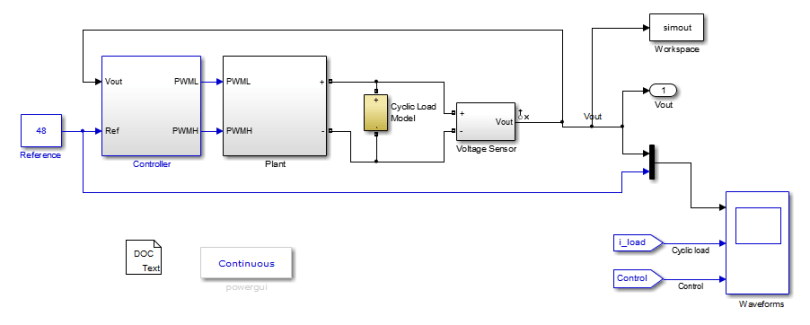 Tools That Can be Used in Control System Design: synchronous buck converter in simpowersystems