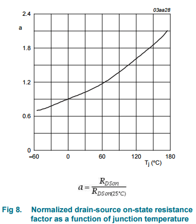 MOSFET RDSon Temperature Coefficient Usage and Interpretation