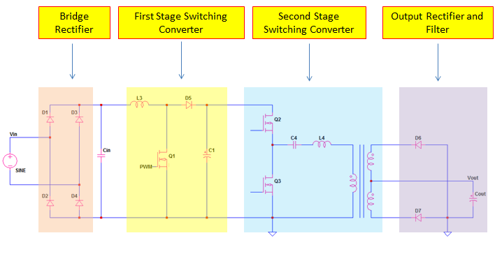 Switching power supply operation principle and design switching power supply block diagram ccuart Image collections