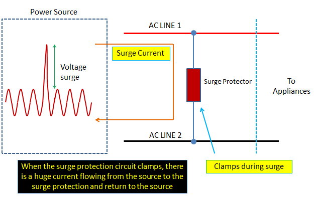 VOltage surge in AC power line