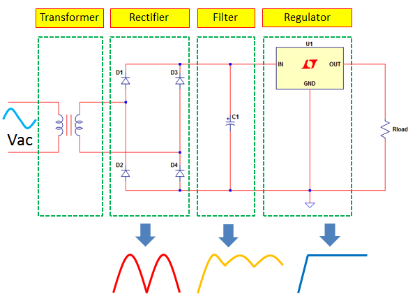 Admirable Switch Mode Power Supply Explained With Common Topologies Wiring Cloud Mangdienstapotheekhoekschewaardnl