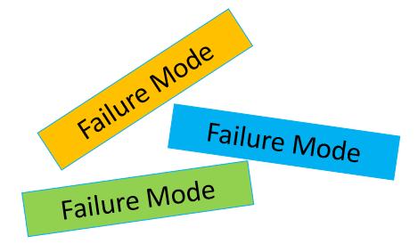Relay Failure Mode