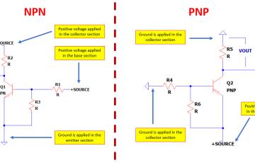 Transistor Basic Circuit