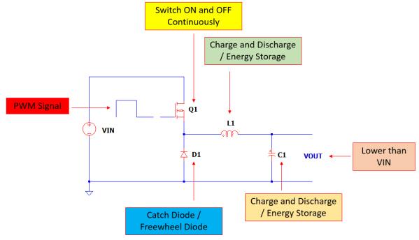Buck converter circuit explained