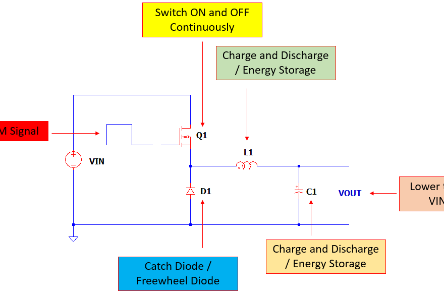 Buck converter circuit explained