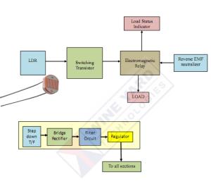 Intelligent Automatic street light control system using high sensitivity LDR | Electronics
