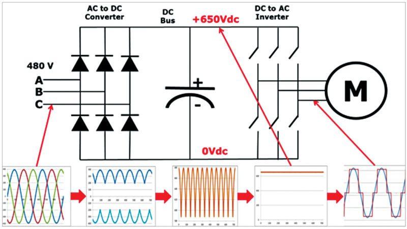 Weg 6 lead motor wiring diagram electrical schematic for Weg 12 lead motor wiring diagram