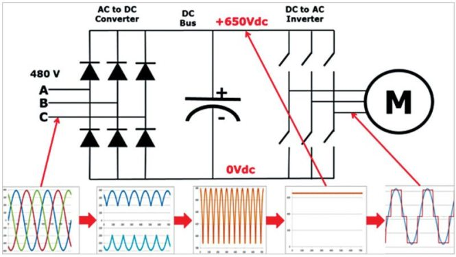 lead single phase motor wiring diagram wiring diagram single phase electric motor wiring diagram solidfonts