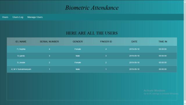 website_IoT Based Fingerprint Biometric Attendance System