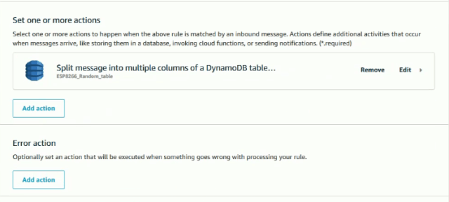 create-amazon-dynamodb-rule