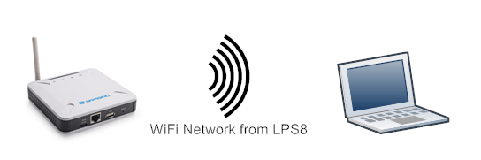 lps8 connect via wifi