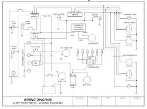 Most Popular Circuit Diagrams Drawing Tools  Electronics