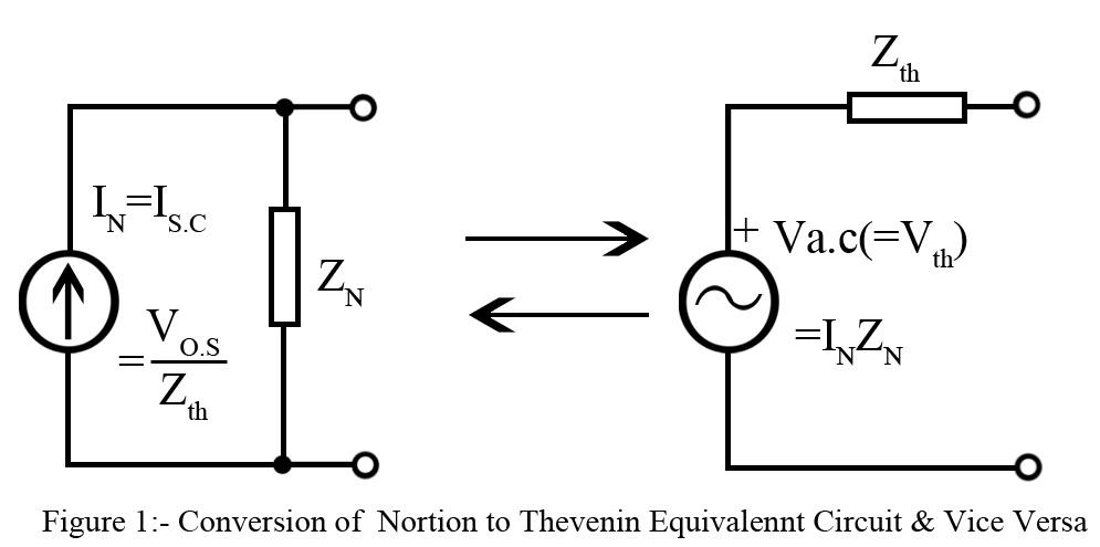 thevenin u2019s and norton u2019s theorem for ac