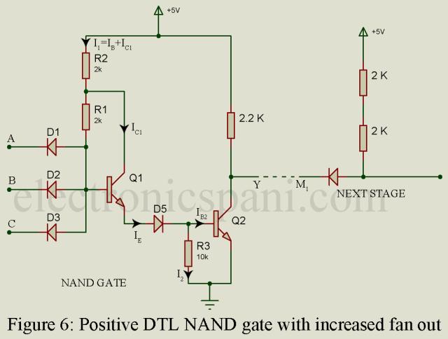 Diode Transistor Logic Gate - Electronics Tutorials
