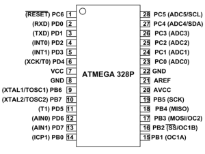 atmega328p pin configuration