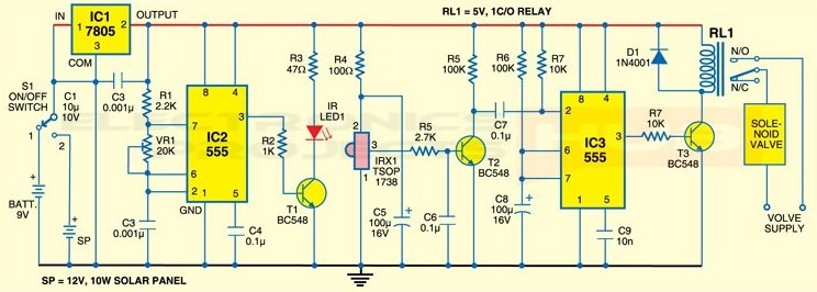 ir controlled water supply