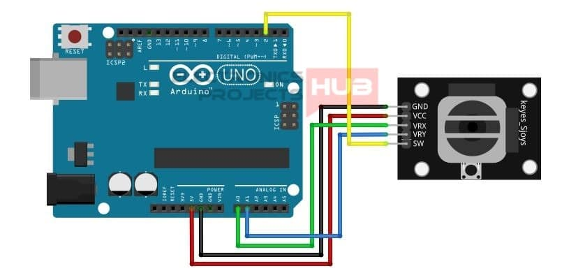 how to connect and use an analog joystick with an arduino. Black Bedroom Furniture Sets. Home Design Ideas