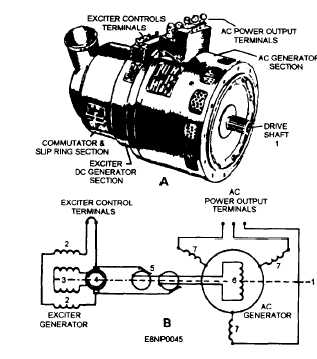 Wiring Diagram Besides 460 Volt Single Phase Motor Emerson